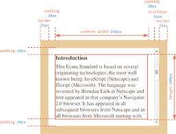 Size Matters Balancing Line Length And Font Size In Responsive Web