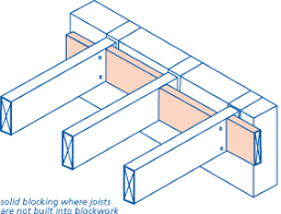 Distance Between Floor Joists by Nhbc Standards 2011