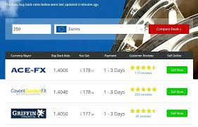 compare bureau de change exchange rates currency exchange covent garden you ms currency exchange covent