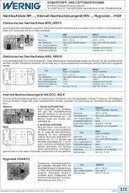 funktionsbeschreibung der automatischen feuchtesteuerung für