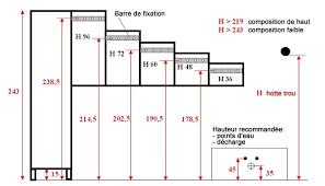 hauteur plan de travail cuisine ikea hauteur meuble haut cuisine ikea boisholz concernant hauteur meuble