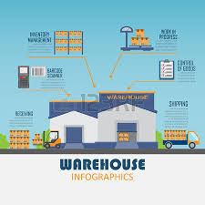 Warehouse Cargo Logistic Business Management Infographics Background And Elements Can Be Used For