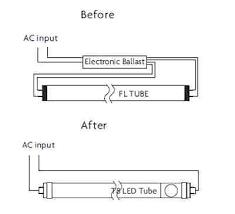led t8 ballast compatible vs direct wire ebay