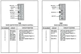 2006 F150 Stereo Wiring Diagram Ford Radio To At Truck Diagrams ... New Amfm Car Truck Stereo Radio Old 2 Shaft Classic Vintage In Dash The Very Best Cars And Just How Do I Pick One Ordryve 7 Pro Device With Gps Rand Mcnally Store Car Single 12 Ported Subwoofer Bass Speaker Enclosure Custom System Kicker Subs And Alpine Speakers Ford F150 Wiring Harness Diagram Diagrams Schematics Pack 600w High Frequency Boat Tweeters Builtin Jsen Jhd1130 Rbdswb Heavy Duty Semi 50 Similar Items 2010 Toyota Tacoma Price Photos Reviews Features 2000 To 2005 Chevy Am Fm Cd Player W Aux Input Delco