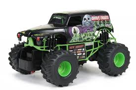 Fingerhut - New Bright 1:24-Scale Remote-Controlled Monster Jam ...