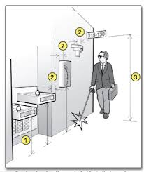 Recessed Fire Extinguisher Cabinet Mounting Height by Ada Cabinet Height Requirements Centerfordemocracy Org