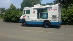 Did You Know That There Are Words To The Famous Mister Softee Song?