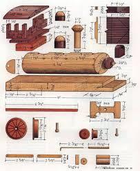 Making Wooden Toy Trains by Wooden Locomotive Plans U2022 Woodarchivist