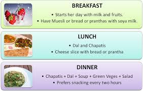 Weight Loss Diet Plan Chart For Women Men Hindi