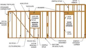 Ceiling Joist Spacing For Drywall by 17 Ceiling Joist Spacing For Drywall Basement Upgrade