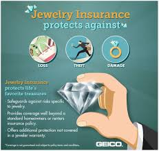 Geico Commercial Insurance Quote | Friendsforphelps.com
