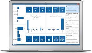 dashboards help desk software nethelpdesk