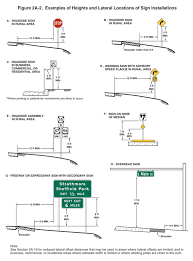 Fire Extinguisher Mounting Height Requirements by Mutcd Law Changes Iv Installation Sign Height U0026 Lateral Locations