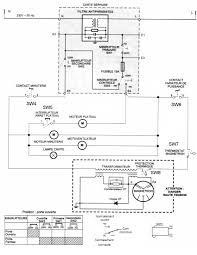 schema electrique lave linge brandt site web sti 2d mermoz