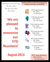 Lost Dogs Illinois   Helping Reunite Lost Dogs With Their ... Glasses Online Promo Codes Fgrance Shop Student Discount Nus Life With Lucy Poppy Registering A Dog With Akcs Canine Sheboygan Sun 627 Pages 1 32 Text Version Fliphtml5 Collars And Slip Leads Owyheestar Weimaraners News Coupon Microchip Registration Center Wix Coupon The Show Julie Forbes By On Apple Podcasts Facebook Code Holiday Bonus Pelle Pelle Coupons Revival Michael Kors Styles Ootdfash Ease My Trip Free Ce Coupon Akc Reunite