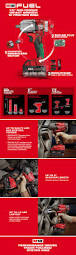 Milwaukee Tool United Kingdom Power by Milwaukee M18 Fuel 18 Volt Lithium Ion Brushless 1 2 In Cordless