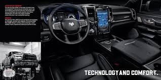 All-new 2019 Ram 1500 Pickup: Luxury, Performance, Technology ... Americans Are Obssed With 800 Pickup Trucks Here The 2013 Ford F150 Limited In Portland This Year Most Luxurious Truck Dg Motsports Mercedes Xclass News And Reviews Top Speed 10 Most Expensive Trucks World 62017 Youtube 2019 Ram 1500 4 Ways Laramie Longhorn Loads Up On Luxury Pickup Today All Starting From 500 The 100k Super Duty Is Says It Has Refined Wilson Chrysler Dodge Jeep New Best Compact Suv Porsche Macan 2017 10best And Suvs Plushest Coliest For 2018