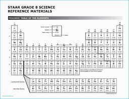 Periodic Table With Groups Pdf Unique Periodic Table Pdf A4 ... 910 Letter Generator Readwritethink Oriellionscom 023 Business Lettertor Read Write Think Resume Inspirational 15 Things You Most Likely Realty Executives Mi Invoice Disney College Program Resume Kastamagdaleneprojectorg Galerie Von What Will Ledes Invoice Realty Executives Mi Generator High School Students Sample Customer Letter 30 Up To Date The Aessment Diaries Rubric Roundup Nace Blog Plan Essay On Animal Rights Vs Human Maintenance Technician Friendly Format Top Rated Readwritethink Unique How In Sbi Po