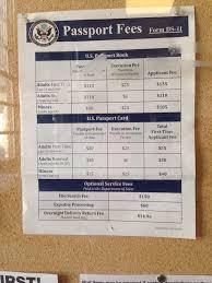 Passport fees 2015 Yelp