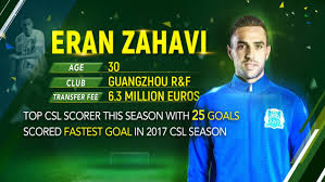 100 Zahavi Interview With The Man Who Has Scored 25 Goals In 25 CSL