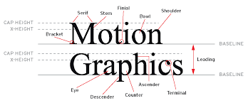What Is Leading In Typography Kerning Tracking And The Essentials Of