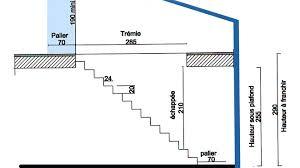 créer un escalier pour accéder aux combles