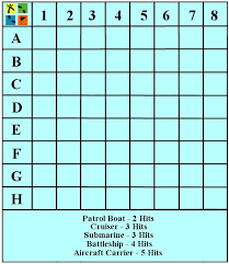 Battleship Cape Cod Grid