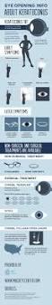 Cheap Prescribed Halloween Contacts best 25 eye prescription ideas on pinterest prescription