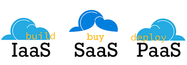 When To Use SaaS, PaaS, And IaaS – ComputeNext What Is Cloud Hosting Computing Home Inode Is Calldoncouk Godaddy Alternatives For Accounting Firms Clients Klicktheweb Hashtag On Twitter Honest Kwfinder Review 2017 A Simple Keyword Research Tool Every Manager Needs To Know About Gis John Thieling Hospitalrun Prelease Beta Cloud Computing In Hindi Youtube Architecture Design Image Top To