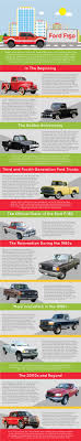 Ford F Series F150 Windshield Replacement Best Prices 2018 • Glass.net Automotive History 1979 Ford Indianapolis Speedway Official Truck Eseries Pickup Econoline 11967 Key Features 70s Madness 10 Years Of Classic Ads The Daily Trucks Own Work How The Fseries Has Helped File1941 Pic1jpg Wikimedia Commons 20 Reasons Why Diesel Are Worst Horse Nation Celebrates 100 Of From 1917 Model Tt Motor Company Infographics Mania File1938 Pickupjpg