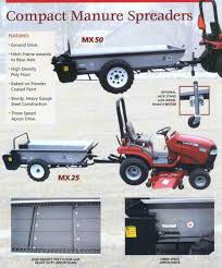 Tow Behind Ground Drivent Manure Spreaders 164th Husky Pl490 Lagoon Manure Pump 1977 Kenworth W900 Manure Spreader Truck Item G7137 Sold Research Project Shows Calibration Is Key To Spreading For 10 Wheel Tractor Trailed Ftilizer Spreader Lime Truck Farm Supply Sales Jbs Products 1996 T800 Sale Sold At Auction Pichon Muck Master 1250 Spreaders Year Of Manufacture Liquid Spreaders Meyer Mount Manufacturing Cporation 1992 I9250