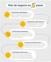 Como Armar Una Carta De Presentación Buenos Aires Ciudad
