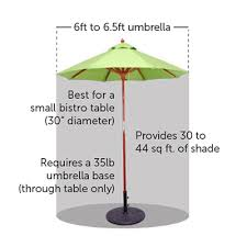 Tilt Patio Umbrella With Base by Guide To Patio Umbrella U0026 Base Sizes Ultimate Patio