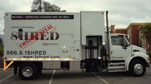 SATURDAY! FREE Document Shredding Event Coming To Tarbell Laguna Hills