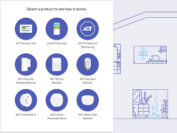 Samsung announces SmartThings and ADT home security system for