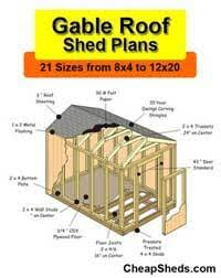 before you start building your shed