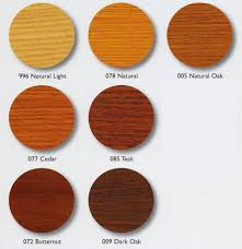 sikkens proluxe cetol log siding stain logfinish com