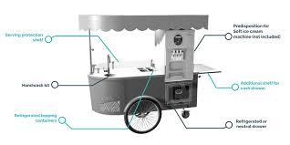 100 Soft Serve Ice Cream Truck For Sale Ice Cream Cart Teknitalia