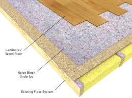 Best Underlayment For Hardwood Floors Ing Cork Engineered On Plywood
