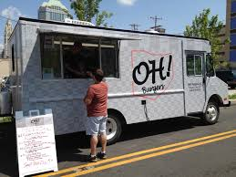 Street Eats Columbus » Hungrywoolf El Conquistador Taco Trucks In Columbus Ohio Rmhc Of Central Mendero Catracho Indonesian Alteatscolumbus Best Food Trucks Oh Axs Food Truck Festival Athlone Literary 5 To Try This Summer Grove City Apartments The Street Eats Hungrywoolf Cbus Fest On Twitter Thanks Nikosstreeteats For Challah 35 Photos 41 Reviews