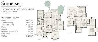 arthur rutenberg model home custom homes in greenville sc