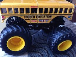 Higher Education 1:64 Toy Car, Die Cast, And Hot Wheels - Monster ... 2017 Collector Edition Mailin Hot Wheels Newsletter 2018 Monster Jam Collectors Series Scooby Doo Truck Toys Buy Online From Fishpondcomau Dairy Delivery 58mm 2012 How To Make The Truck Part 2 Of 3 Jessica Harris Games Videos For Kids Youtube Gameplay 10 Cool Iron Warrior Shop Cars Trucks Hey Wheel Dtv Presents Sandblaster A Stylized 3d Model By Renafox Kryik1023 Sketchfab Lucas Oil Crusader 164 Toy Car Die Cast And Clipart Monster