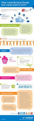 31 best Salary Guide 2014 images on Pinterest