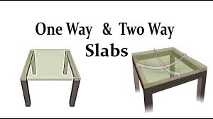 What is e way & Two Way Slab in Building