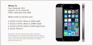 5S Full Specifications and Price