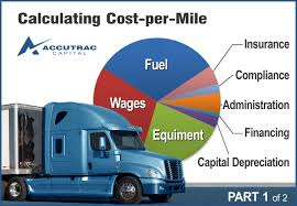 Calculating Cost-per-Mile Of Your Truck Operations (part 1 Of 2 ... Top 5 Largest Trucking Companies In The Us Houston Truck Accident Lawyer 48 Million Verdict Against Rl 2018 Toyota Tundra Sr5 Review An Affordable Wkhorse Frozen All About Trucks Kaplan Company Cleveland Oh Services Philippines Cartrex Carnes Co Truckers Jobs Pay Home Time Equipment How Teslas Semi Will Dramatically Alter Trucking Industry Rate Carriers Brokers And Shippers With New Reviews Feature Start Using Business Line Of Credit For My Hshot Pros Cons Of Smalltruck Niche