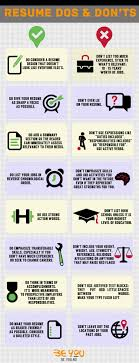 Resume Dos And Don'ts #infographic | Resume Writing Tips ... How To Write A Resume 2019 Beginners Guide Novorsum Ebook Descgar Job Forums Valerejobscom 1 Basic Resume Dos And Donts Pdf Formats And Free Templates Tutorialbrain Build A Life Not Albatrsdemos The Dos Donts Writing Rockin Infographic Top Writing Tips Get An Interview Call Anatomy Of How Code Uerstand Visually Why You Should Go To Realty Executives Mi Invoice Format Donts Services For Senior Cv Guides Student Affairs