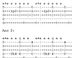 Heres Another Simple Tune To Mess Around With Its An Old Charlie Poole Song The First Tab Is Just A Basic Bump Dit Ty Pattern And Second Used