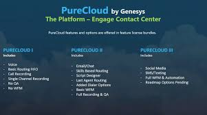 PureCloud By GENESYS Webinar Recap – Enterprise Contact Center ... Troubleshooting Voip Problems With Wireshark Doesnt Work The Interactive Connect Philosophy We Create Partnerships Not Ocs Option Descriptions Auctus Profile Call Centre Voice Response Hammer Testing Genesys And Nice Youtube Monitoring Sip Protocol Dotcommonitor Telecom Equipments Accsories Avi Jdsu Acterna Free Snom Flexor Cti For Outlook Application Offers Advanced Smartaction Artificial Intelligence Ivr Contact Center Services Read Me Documentation Pass Genesys Ge0807 Exam In Just 24 Hours 100 Real Exam