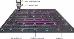 Hydronic Radiant Floor Heating Supplies by Hydronic Radiant Floor Heating The Benefit Of Having Radiant